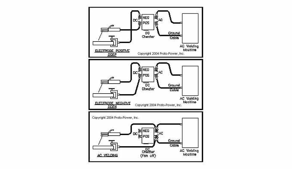 lincoln 225 arc welder wiring diagram lincoln similiar lincoln 225 s wiring diagram keywords on lincoln 225 arc welder wiring diagram